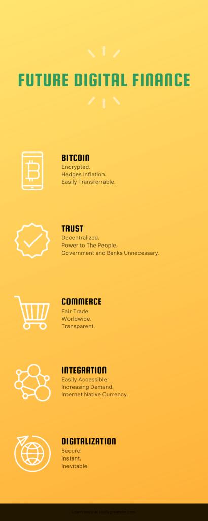 future digital finance
